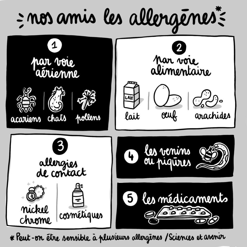 les allergènes