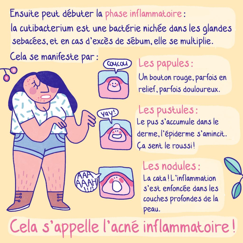 peau acné